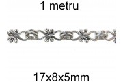 http://www.multemargele.ro/20002-jqzoom_default/1mlant-argintiu.jpg