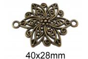 http://www.multemargele.ro/42267-jqzoom_default/conector-bronz.jpg